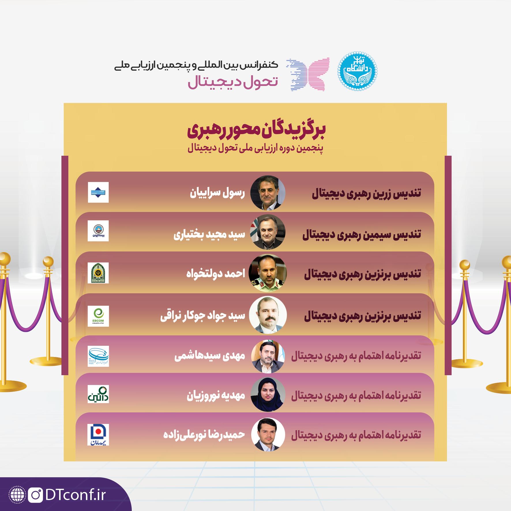 برگزیدگان محور رهبری دیجیتال در پنجمین دوره ارزیابی ملی تحول دیجیتال